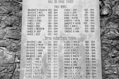 Spomenik u Brgudcu
